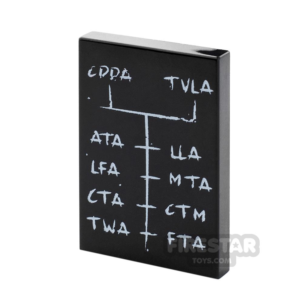 Printed Tile 2x3 Equations